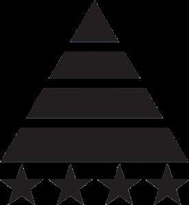 CI_Pyramid